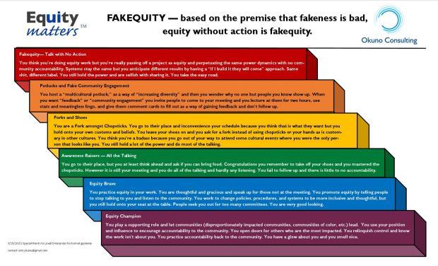 Fakiequity Chart